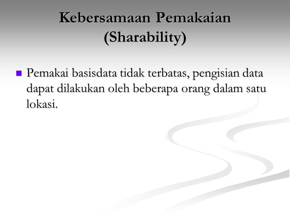 Kebersamaan Pemakaian (Sharability)