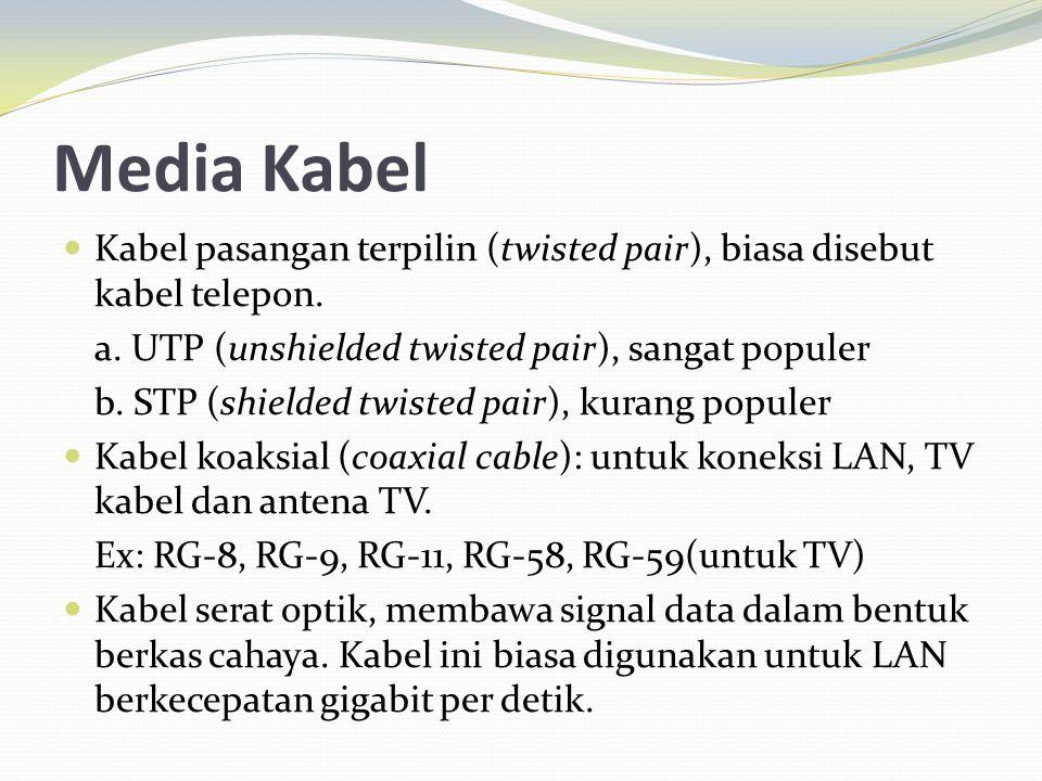Media Kabel Kabel pasangan terpilin (twisted pair), biasa disebut kabel telepon. a. UTP (unshielded twisted pair), sangat populer.