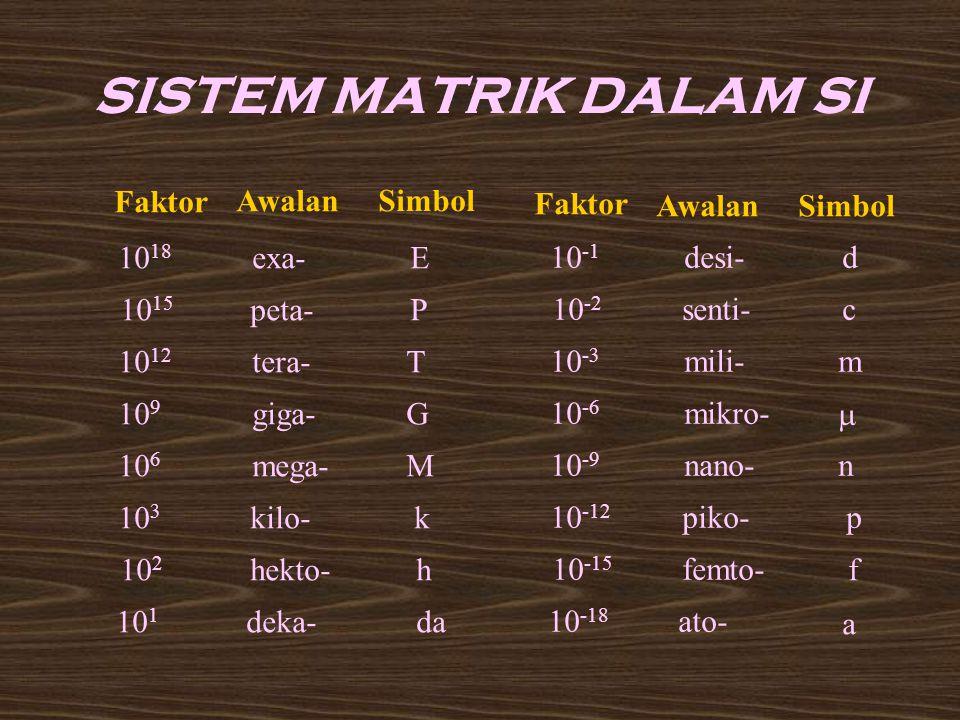 SISTEM MATRIK DALAM SI Faktor Awalan Simbol 1018 exa- E 1015 peta- P