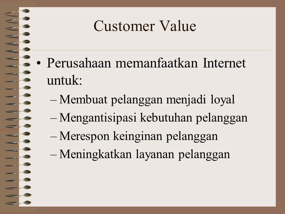 Customer Value Perusahaan memanfaatkan Internet untuk: