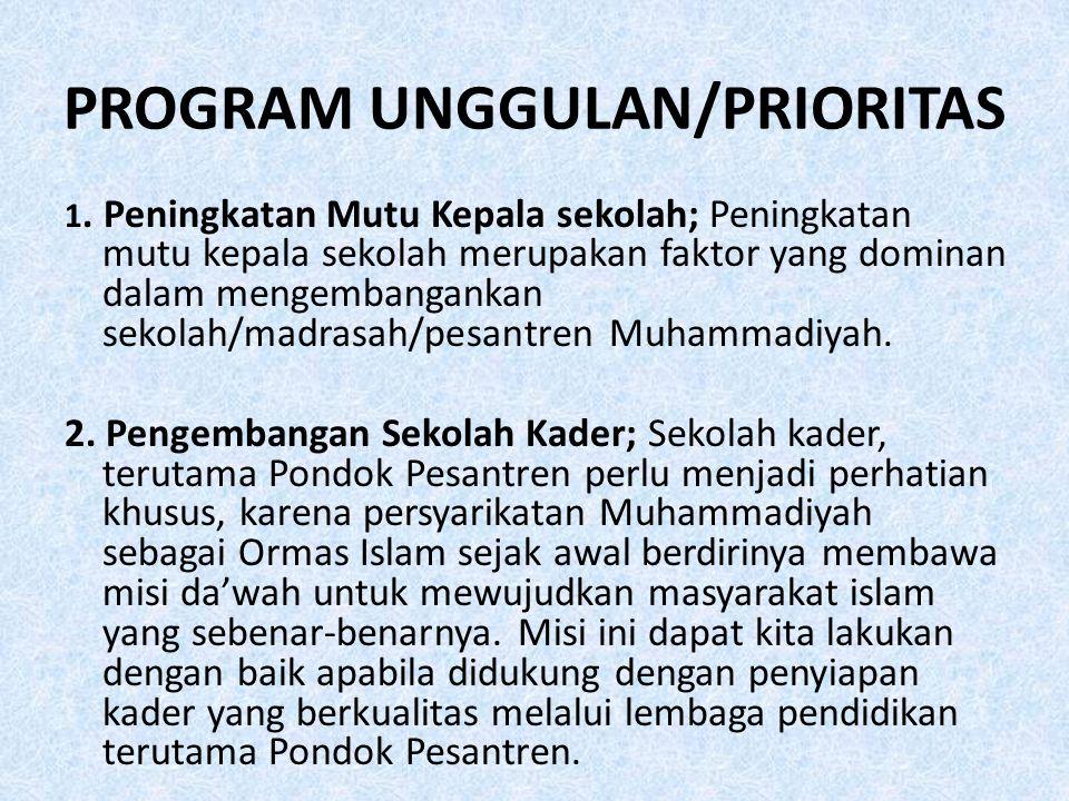 PROGRAM UNGGULAN/PRIORITAS