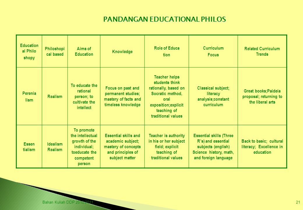 PANDANGAN EDUCATIONAL PHILOS