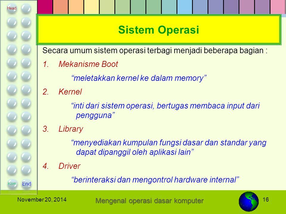 Mengenal operasi dasar komputer