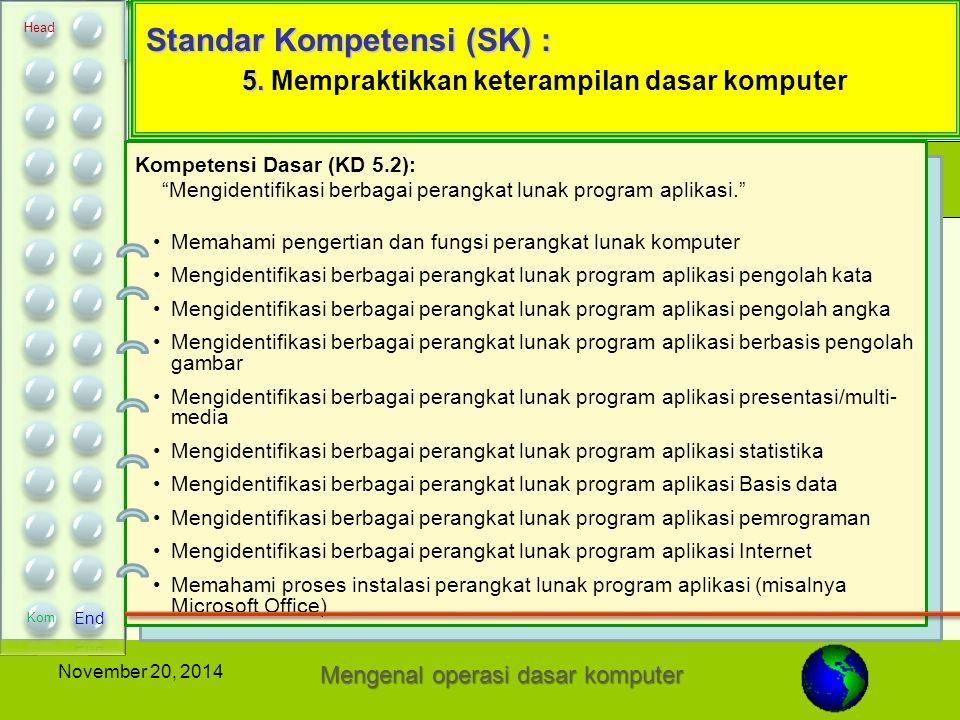 Standar Kompetensi (SK) : 5. Mempraktikkan keterampilan dasar komputer