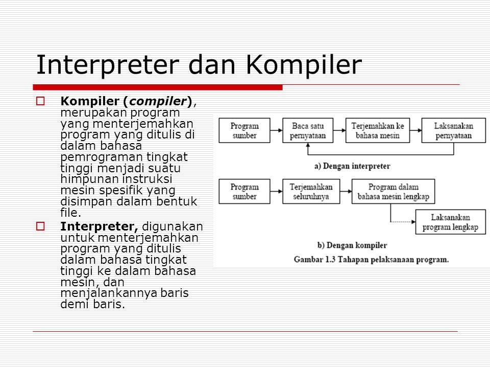 Interpreter dan Kompiler