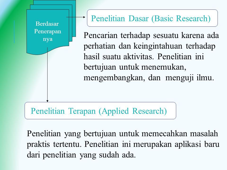 Penelitian Dasar (Basic Research)