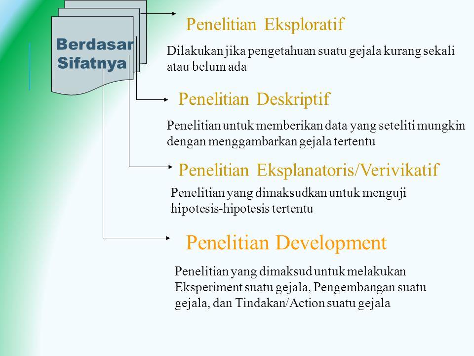 Penelitian Development