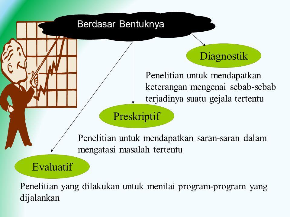 Diagnostik Preskriptif Evaluatif Berdasar Bentuknya