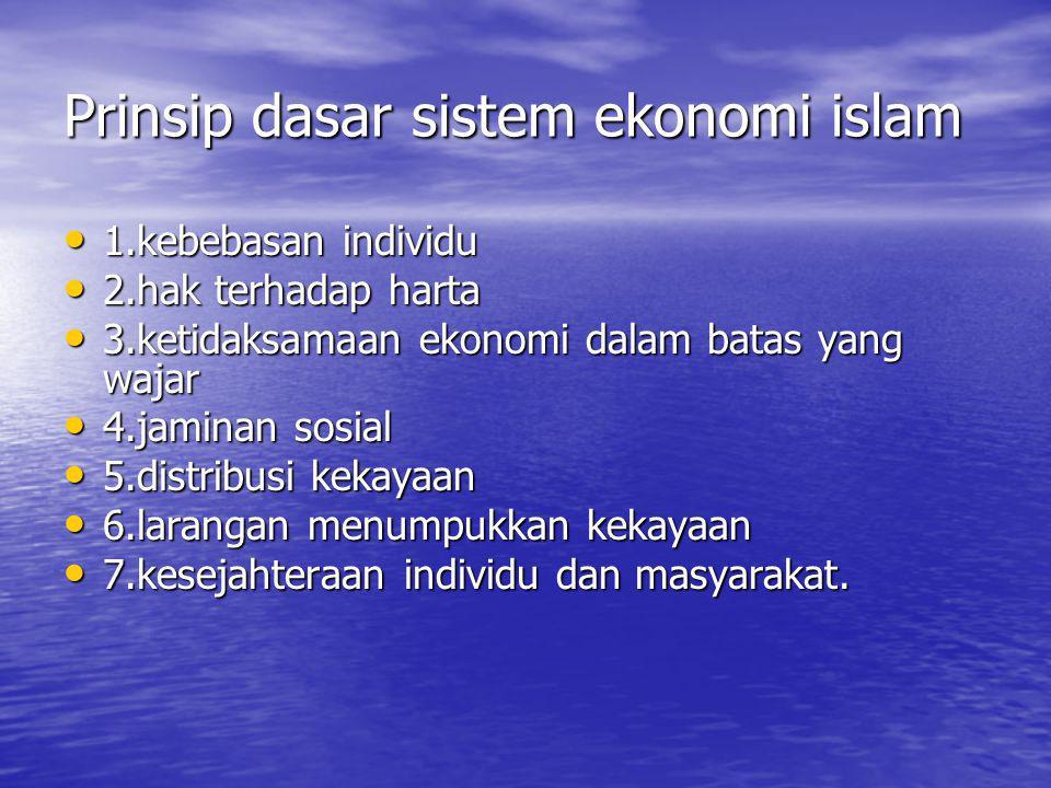 Prinsip dasar sistem ekonomi islam