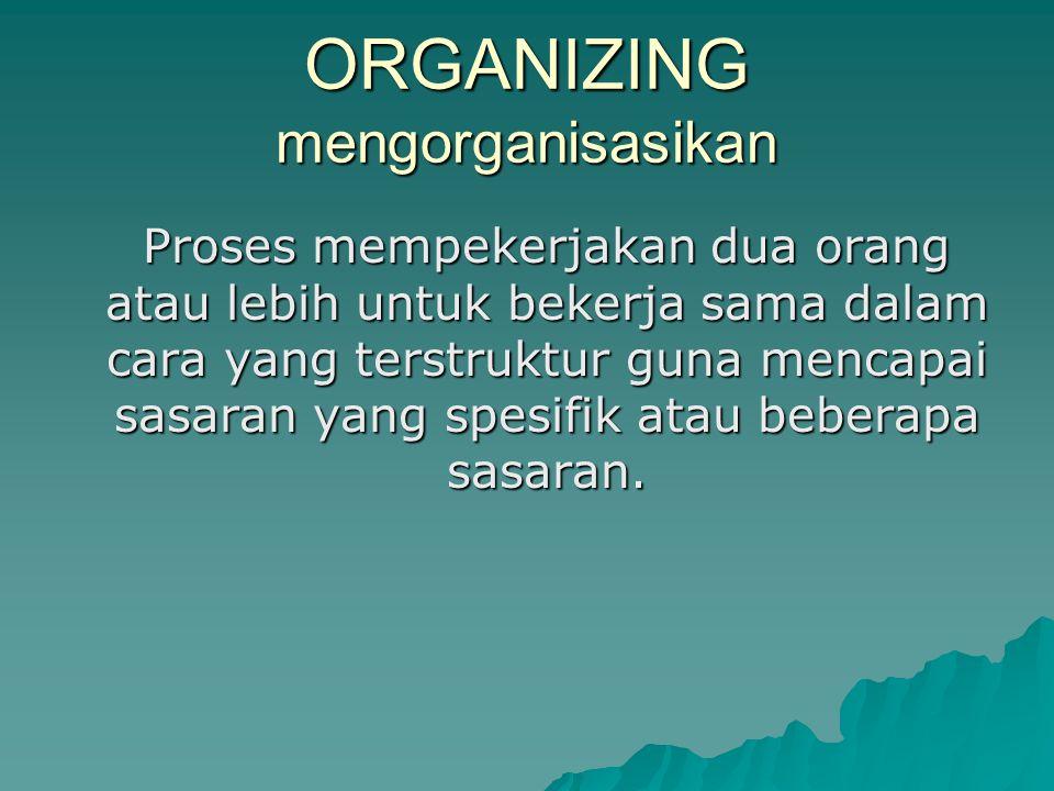 ORGANIZING mengorganisasikan