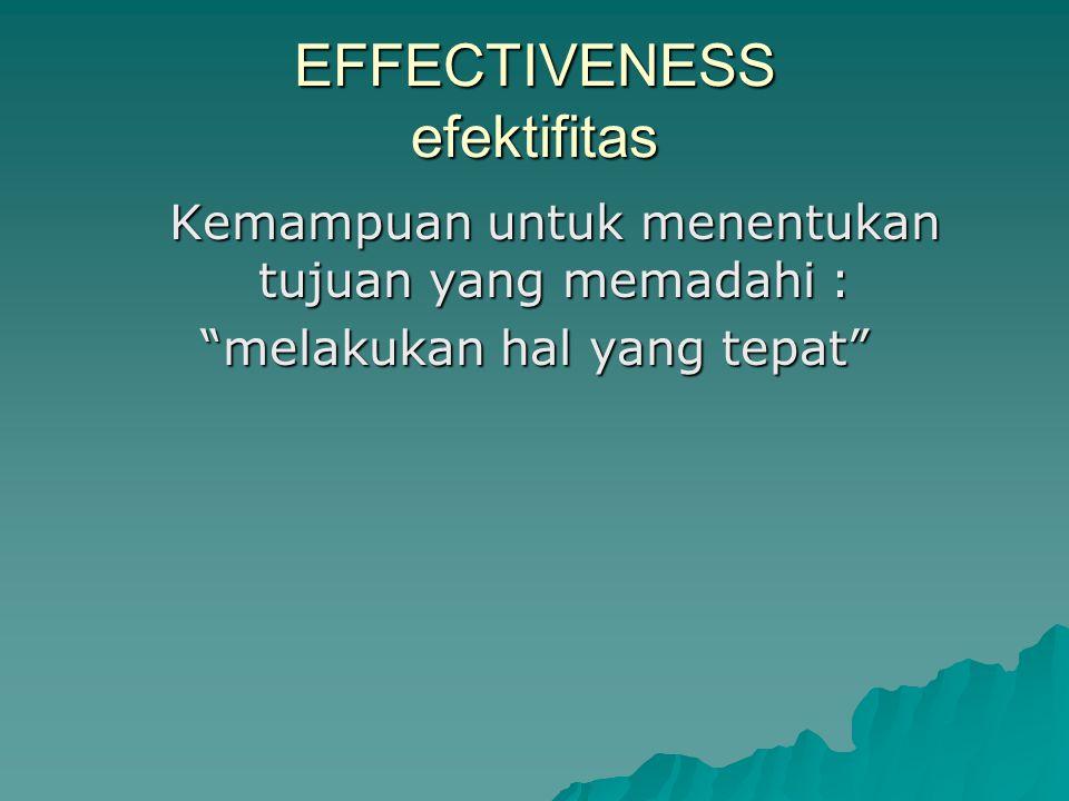 EFFECTIVENESS efektifitas