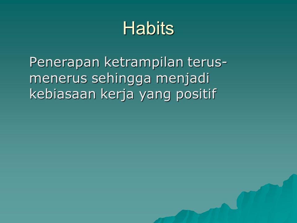 Habits Penerapan ketrampilan terus-menerus sehingga menjadi kebiasaan kerja yang positif