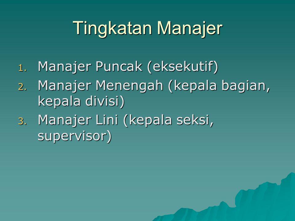 Tingkatan Manajer Manajer Puncak (eksekutif)
