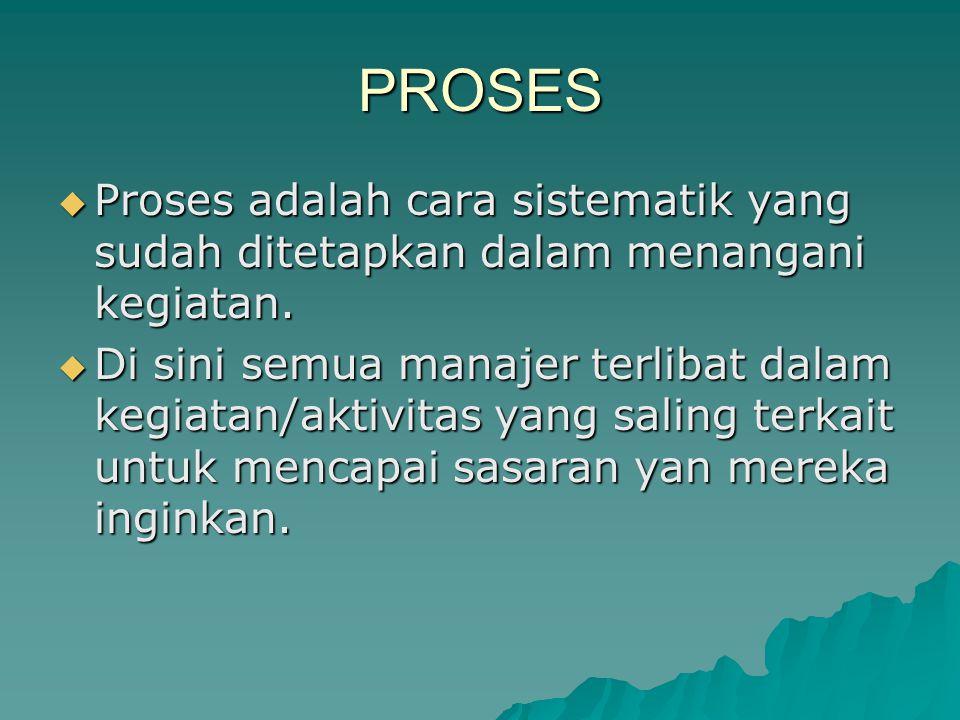 PROSES Proses adalah cara sistematik yang sudah ditetapkan dalam menangani kegiatan.