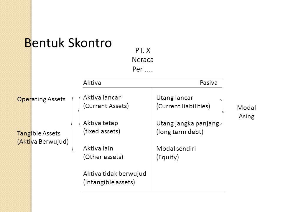 Bentuk Skontro PT. X Neraca Per .... Aktiva Pasiva Aktiva lancar