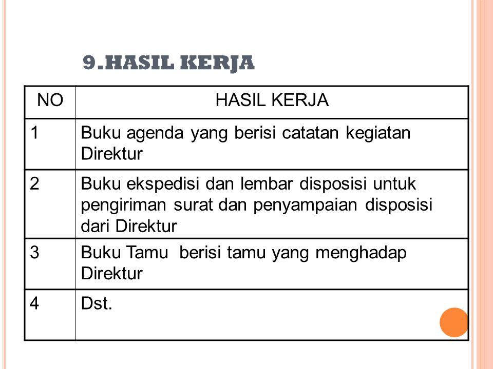 9.HASIL KERJA NO HASIL KERJA 1