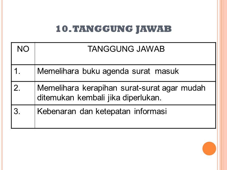 10. TANGGUNG JAWAB NO TANGGUNG JAWAB 1.