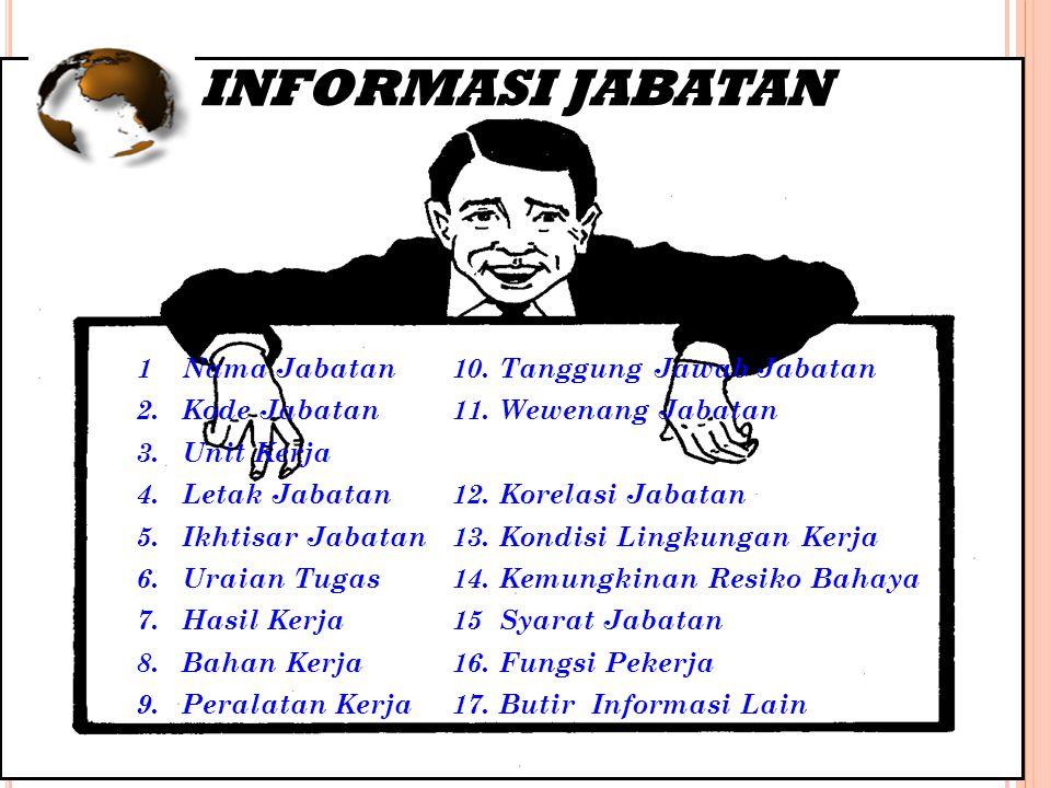 INFORMASI JABATAN 1 Nama Jabatan 10. Tanggung Jawab Jabatan