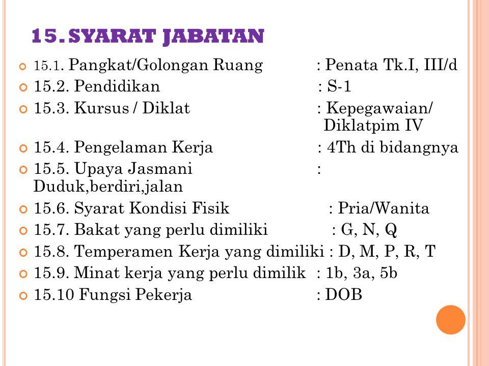 15. SYARAT JABATAN 15.2. Pendidikan : S-1