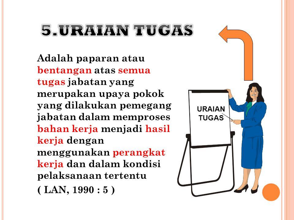 5.URAIAN TUGAS