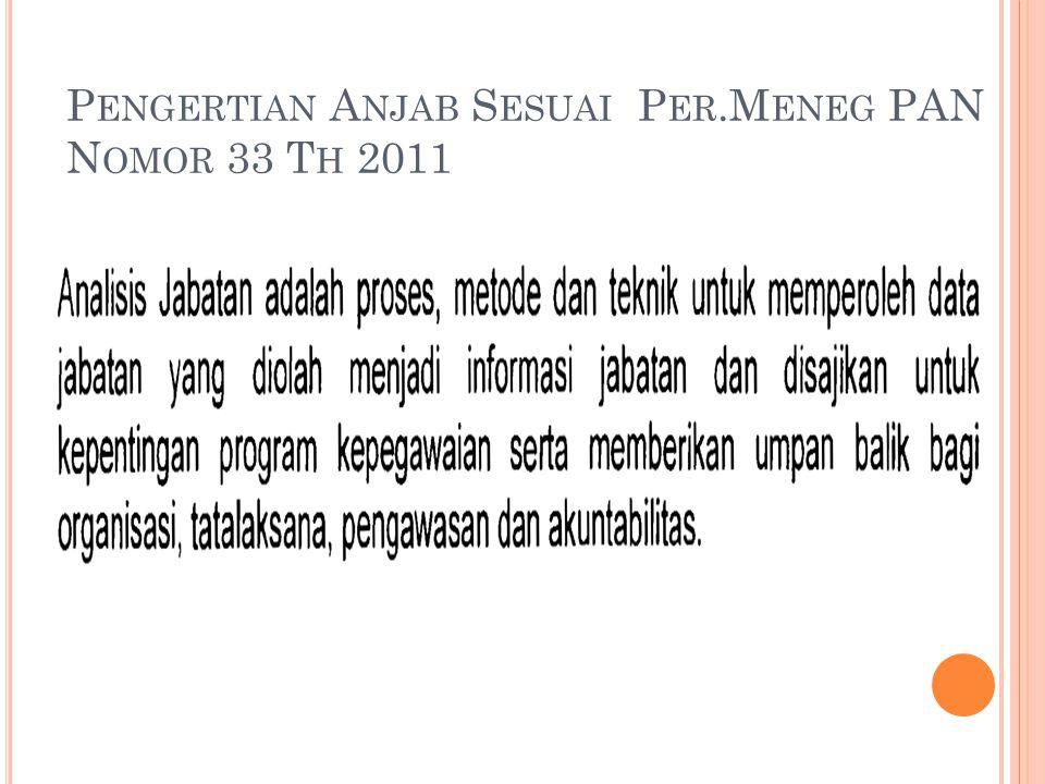 Pengertian Anjab Sesuai Per.Meneg PAN Nomor 33 Th 2011