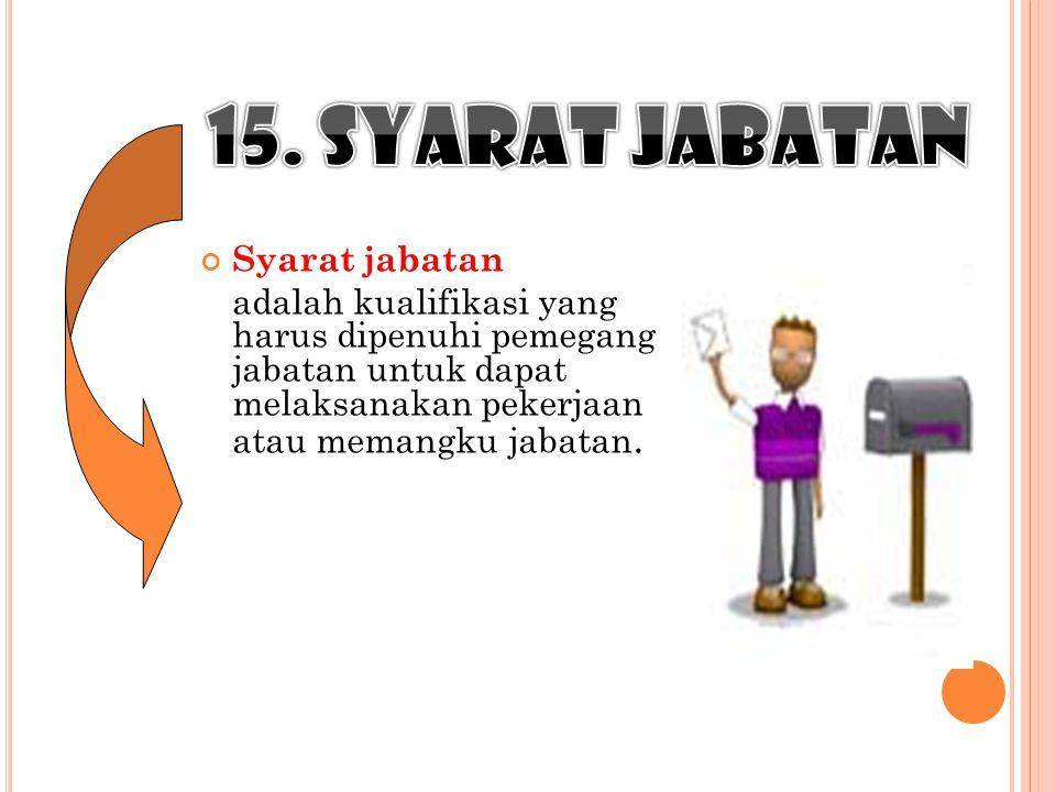 15. SYARAT JABATAN Syarat jabatan