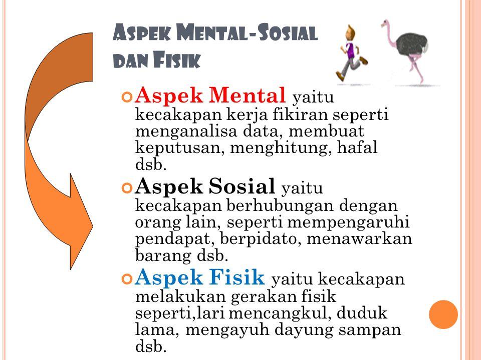 Aspek Mental-Sosial dan Fisik