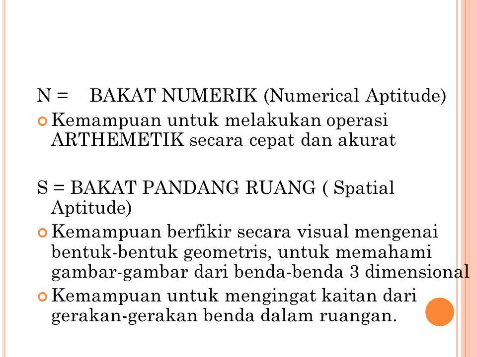 N = BAKAT NUMERIK (Numerical Aptitude)