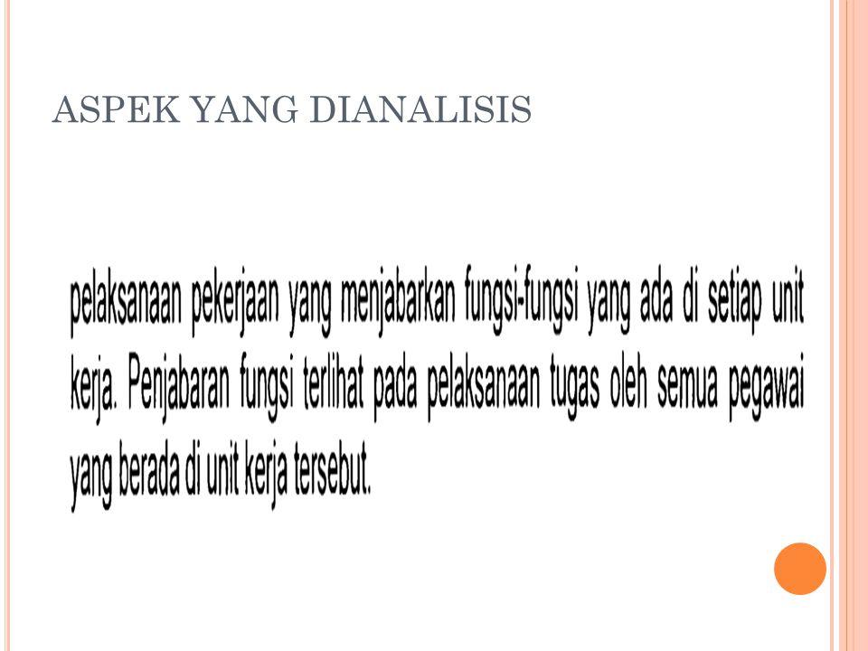 ASPEK YANG DIANALISIS