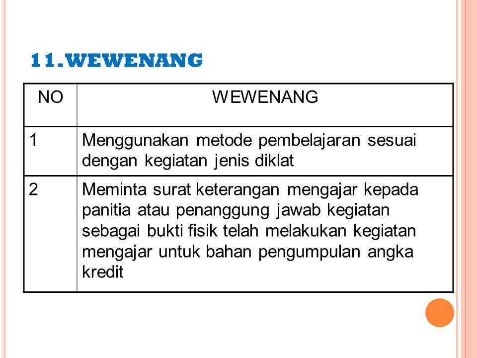 11. WEWENANG NO. WEWENANG. 1. Menggunakan metode pembelajaran sesuai dengan kegiatan jenis diklat.