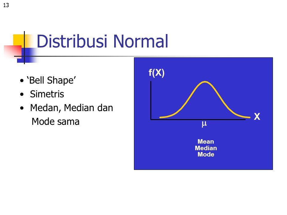 Distribusi Normal f(X) 'Bell Shape' Simetris Medan, Median dan