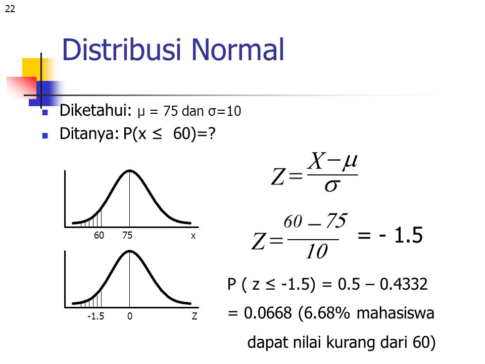 Distribusi Normal X - m Z = s - Z = 75 = - 1.5 10 60