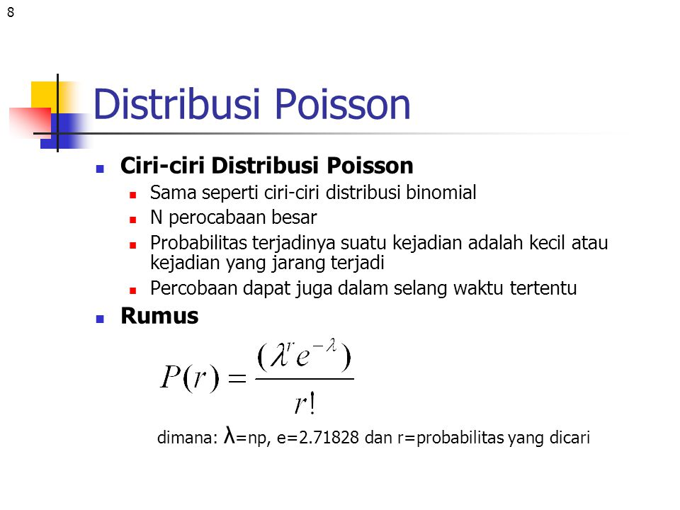 Distribusi Poisson Ciri-ciri Distribusi Poisson Rumus