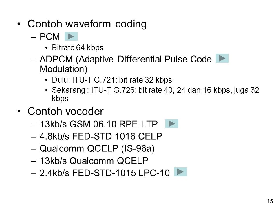 Contoh waveform coding