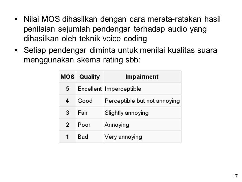 Nilai MOS dihasilkan dengan cara merata-ratakan hasil penilaian sejumlah pendengar terhadap audio yang dihasilkan oleh teknik voice coding