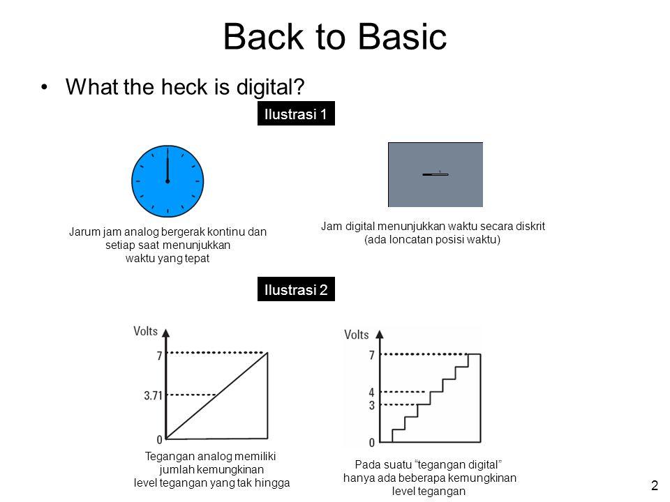 Back to Basic What the heck is digital Ilustrasi 1 Ilustrasi 2