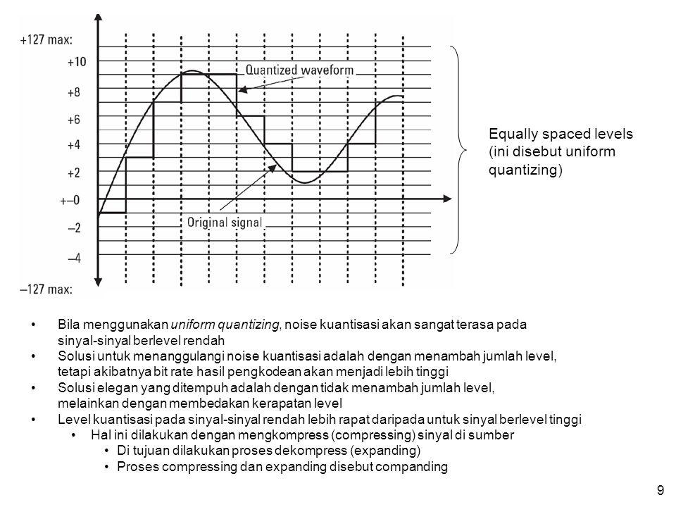 Equally spaced levels (ini disebut uniform quantizing)