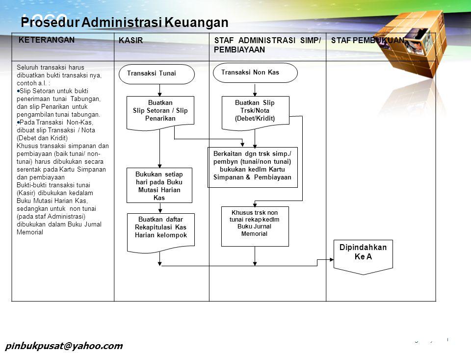 Prosedur Administrasi Keuangan