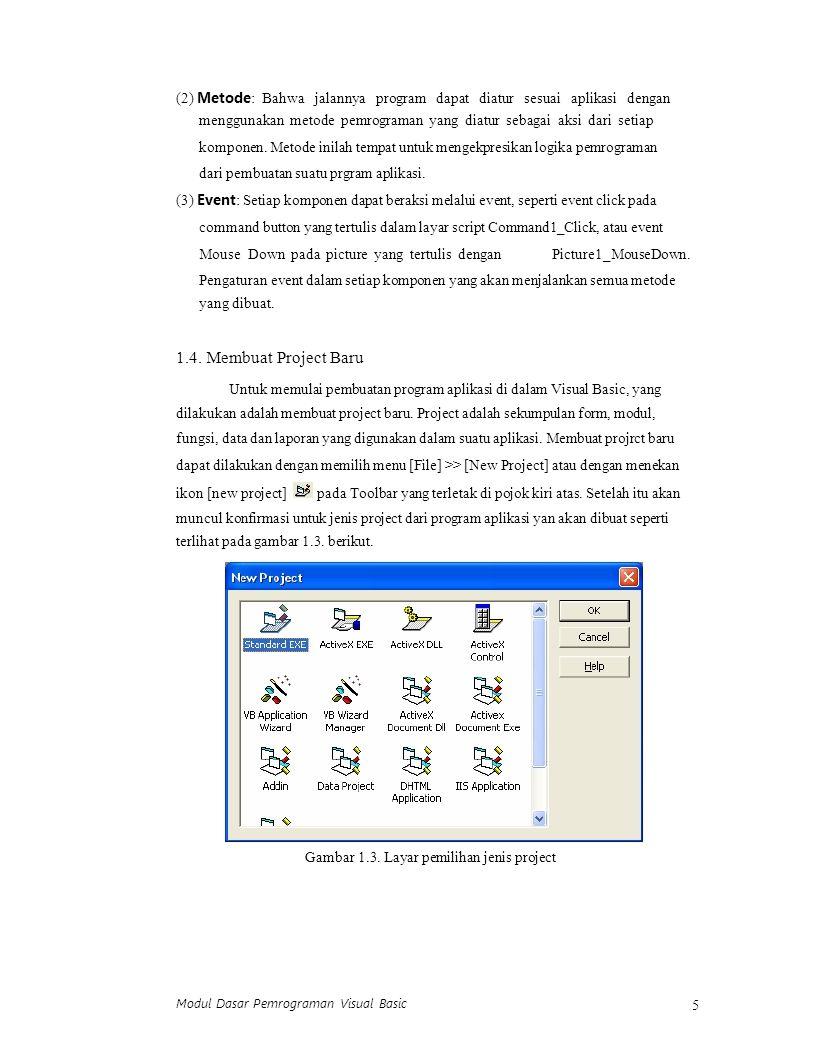 (2) Metode: Bahwa jalannya program dapat diatur sesuai aplikasi dengan