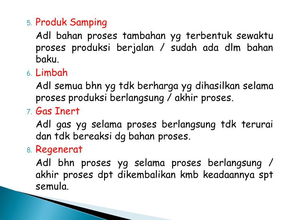 Produk Samping Adl bahan proses tambahan yg terbentuk sewaktu proses produksi berjalan / sudah ada dlm bahan baku.