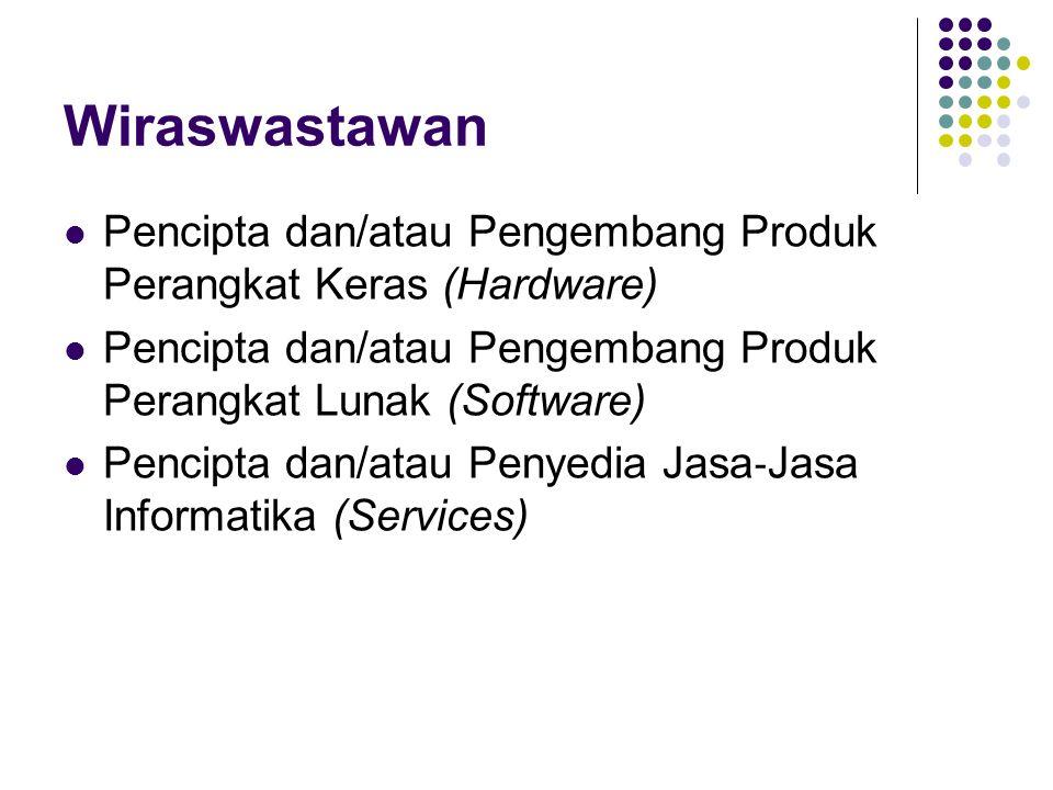 Wiraswastawan Pencipta dan/atau Pengembang Produk Perangkat Keras (Hardware) Pencipta dan/atau Pengembang Produk Perangkat Lunak (Software)