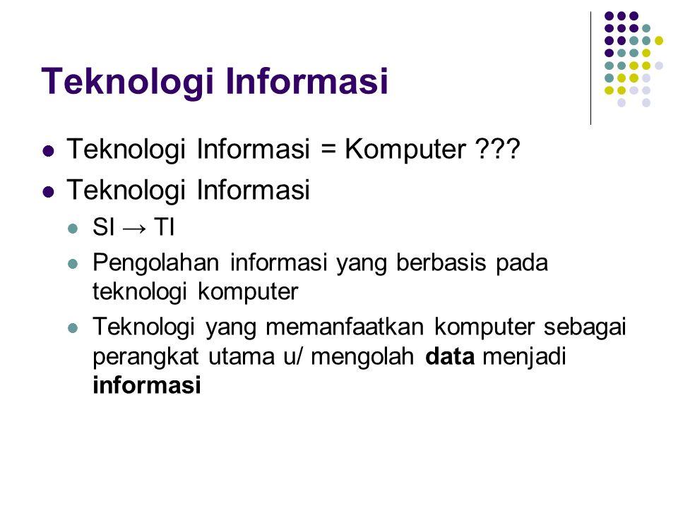 Teknologi Informasi Teknologi Informasi = Komputer