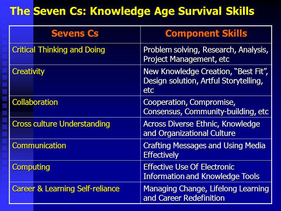 The Seven Cs: Knowledge Age Survival Skills