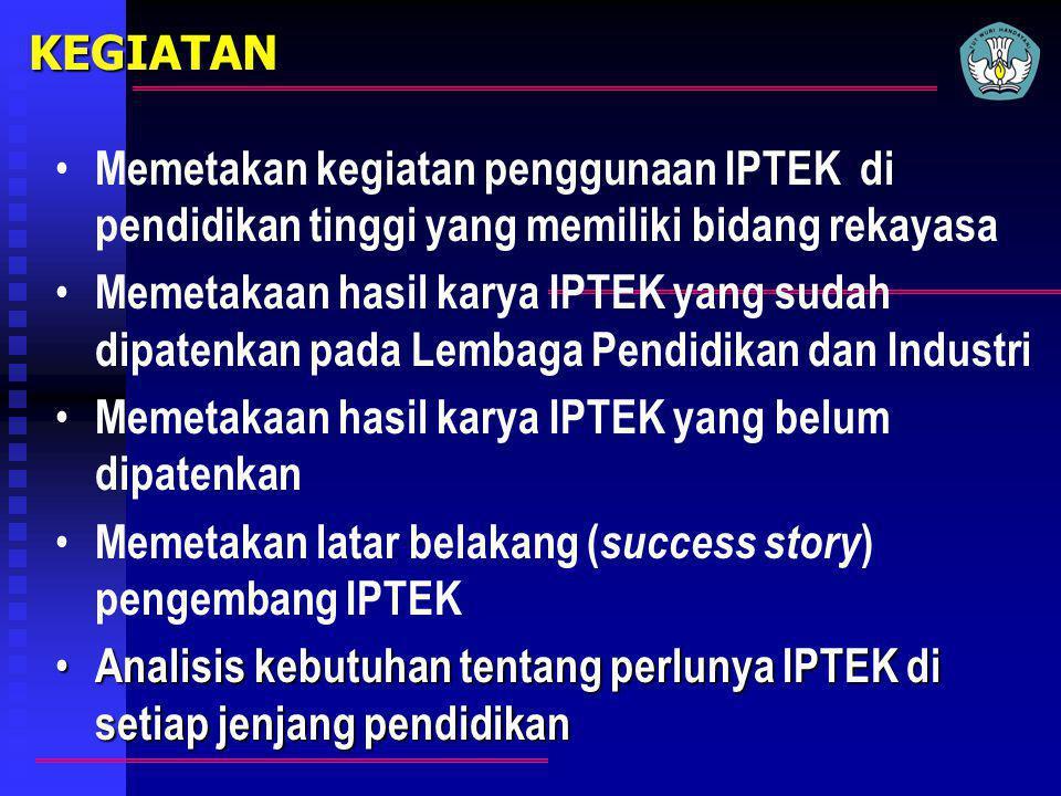 KEGIATAN Memetakan kegiatan penggunaan IPTEK di pendidikan tinggi yang memiliki bidang rekayasa.
