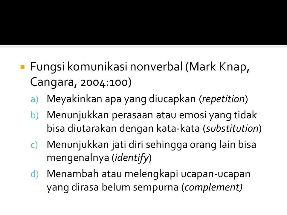 Fungsi komunikasi nonverbal (Mark Knap, Cangara, 2004:100)