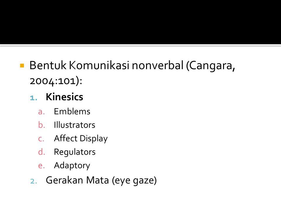 Bentuk Komunikasi nonverbal (Cangara, 2004:101):