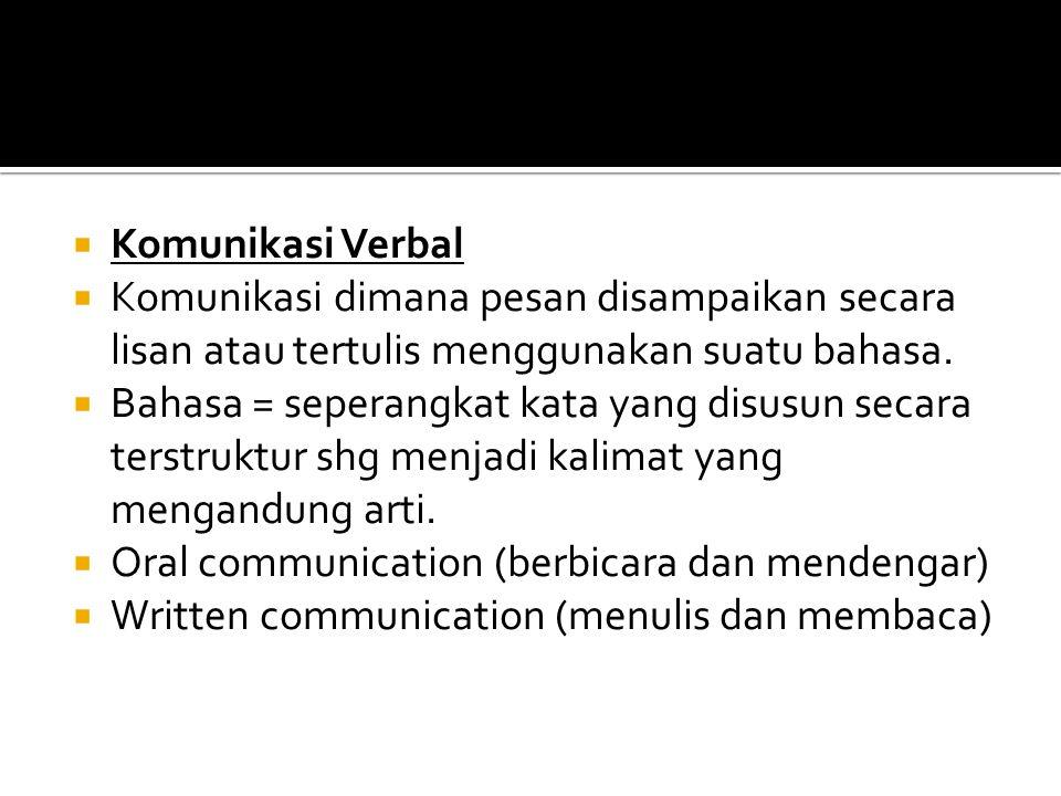 Komunikasi Verbal Komunikasi dimana pesan disampaikan secara lisan atau tertulis menggunakan suatu bahasa.