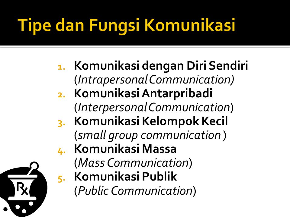 Tipe dan Fungsi Komunikasi
