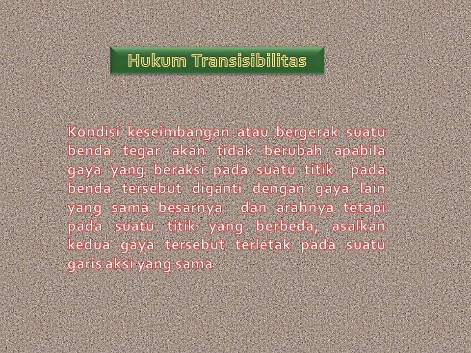 Hukum Transisibilitas