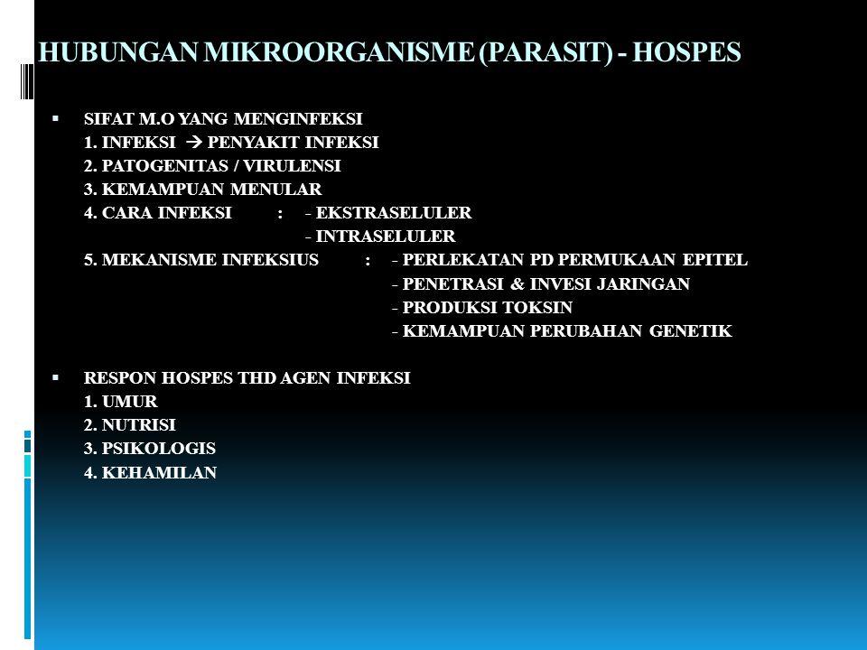HUBUNGAN MIKROORGANISME (PARASIT) - HOSPES